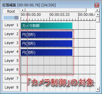 カメラ制御_対象