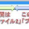 【AviUtl】プロファイルの使い方