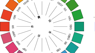 【AviUtl】未圧縮とYUY2との違いについて【YUV422、RGB】
