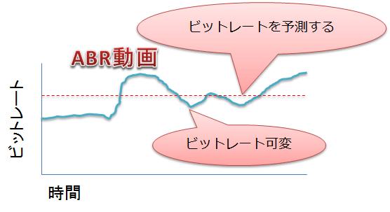ABR_図
