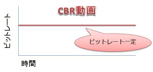 CBR_図