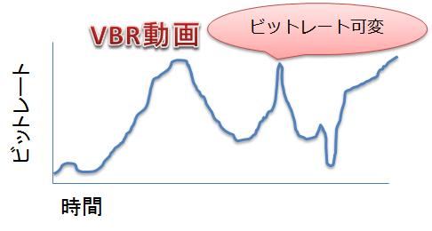 VBR_図