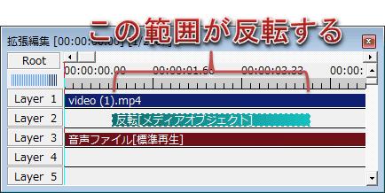 反転_範囲