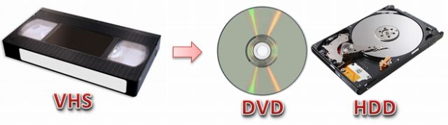s-VHSからDVD・HDD