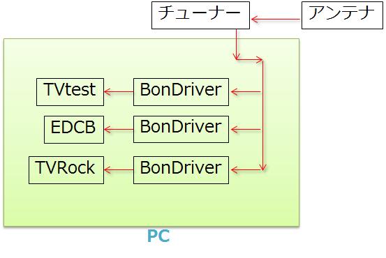 ts抜き_関係図2