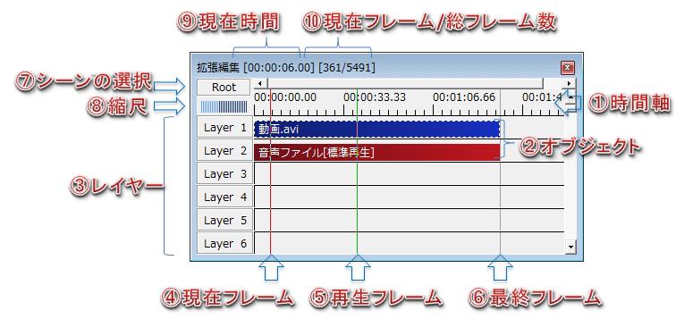レイヤー_画面の見方