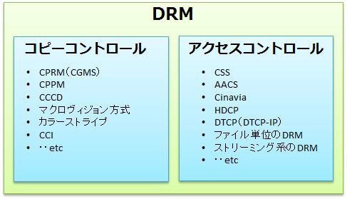drm_copy