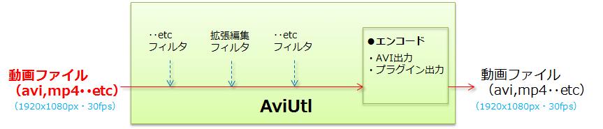 honntai-yomikomi